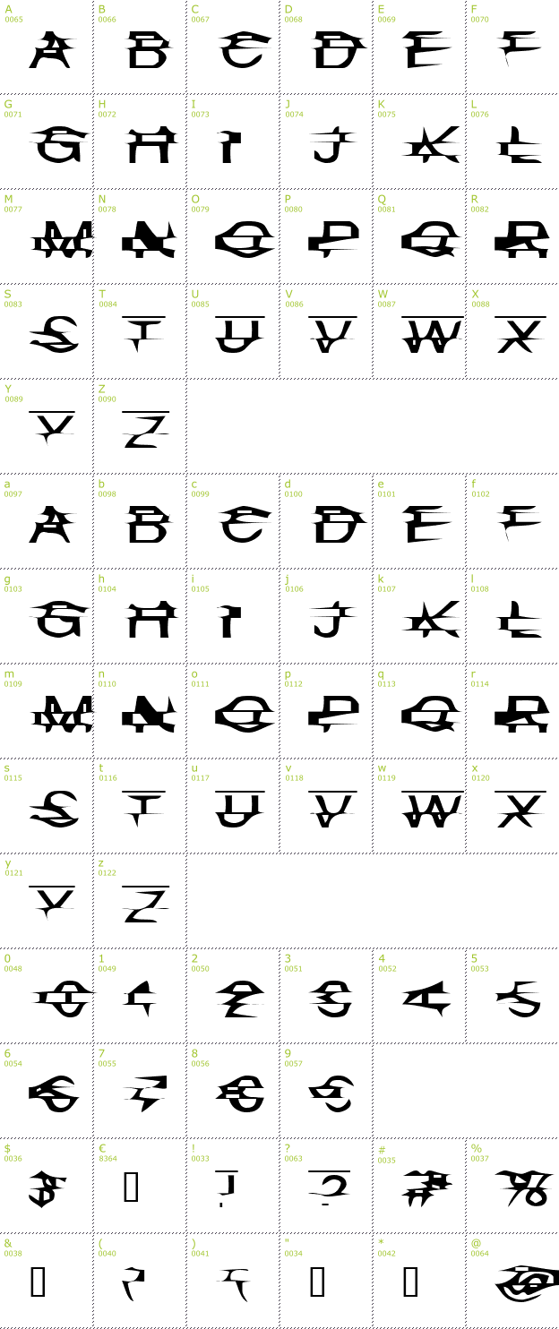 Character Mini-Map: Misplaced font