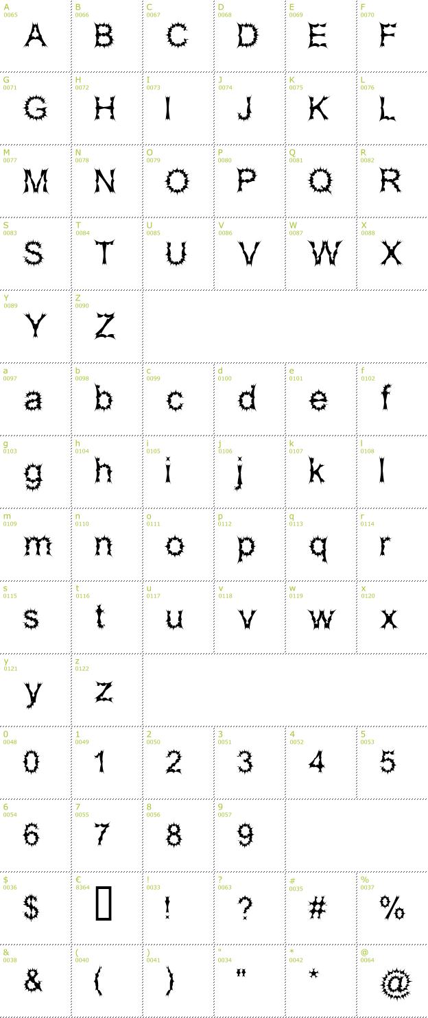 Czeshop images satanic alphabet satanic symbols source biocorpaavc