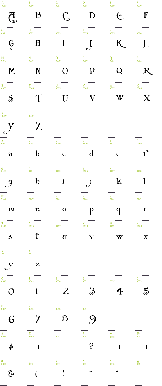 Character Mini-Map: Folkard font