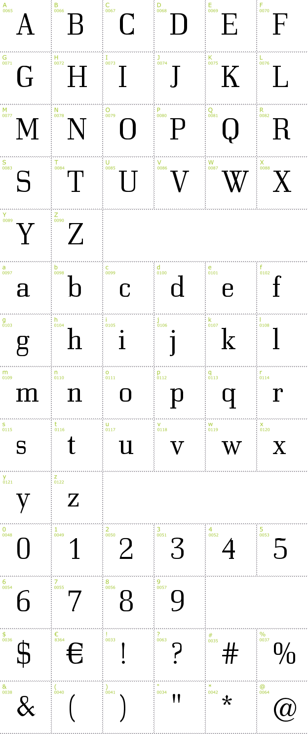 Character Mini-Map: Bodonitown font