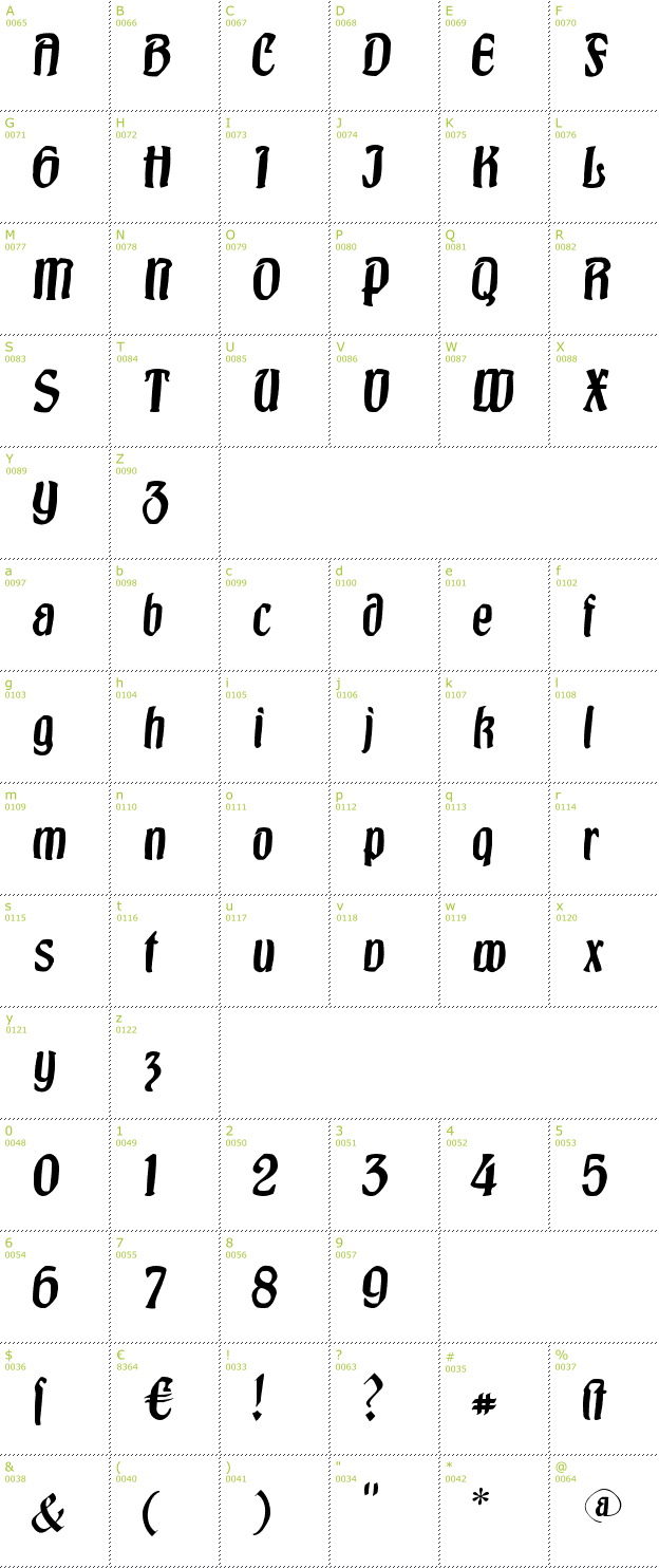Character Mini-Map: Burgfest font