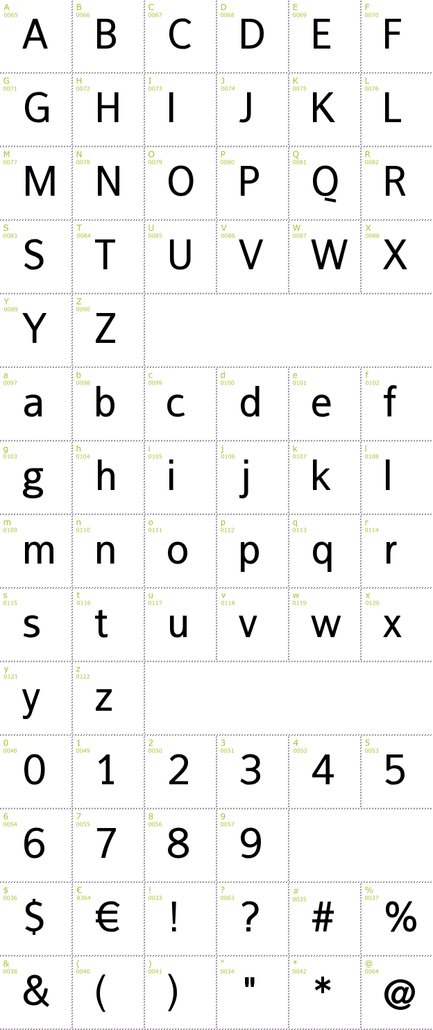 Character Mini-Map: FranKlein font
