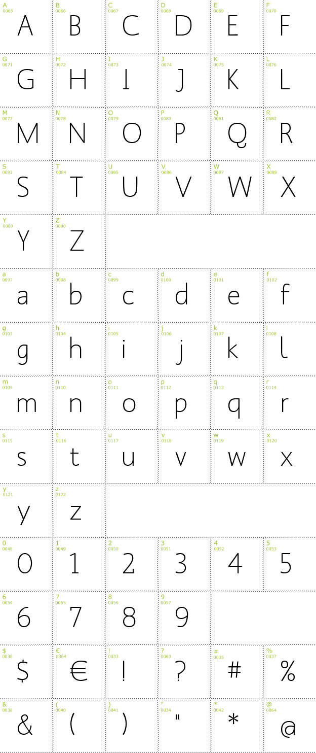 Character Mini-Map: Mank Sans font