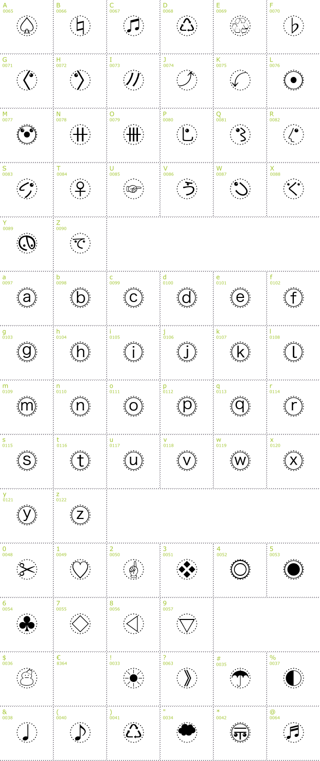 Character Mini-Map: MBats font