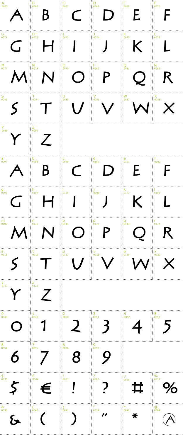 Character Mini-Map: MCapitals font