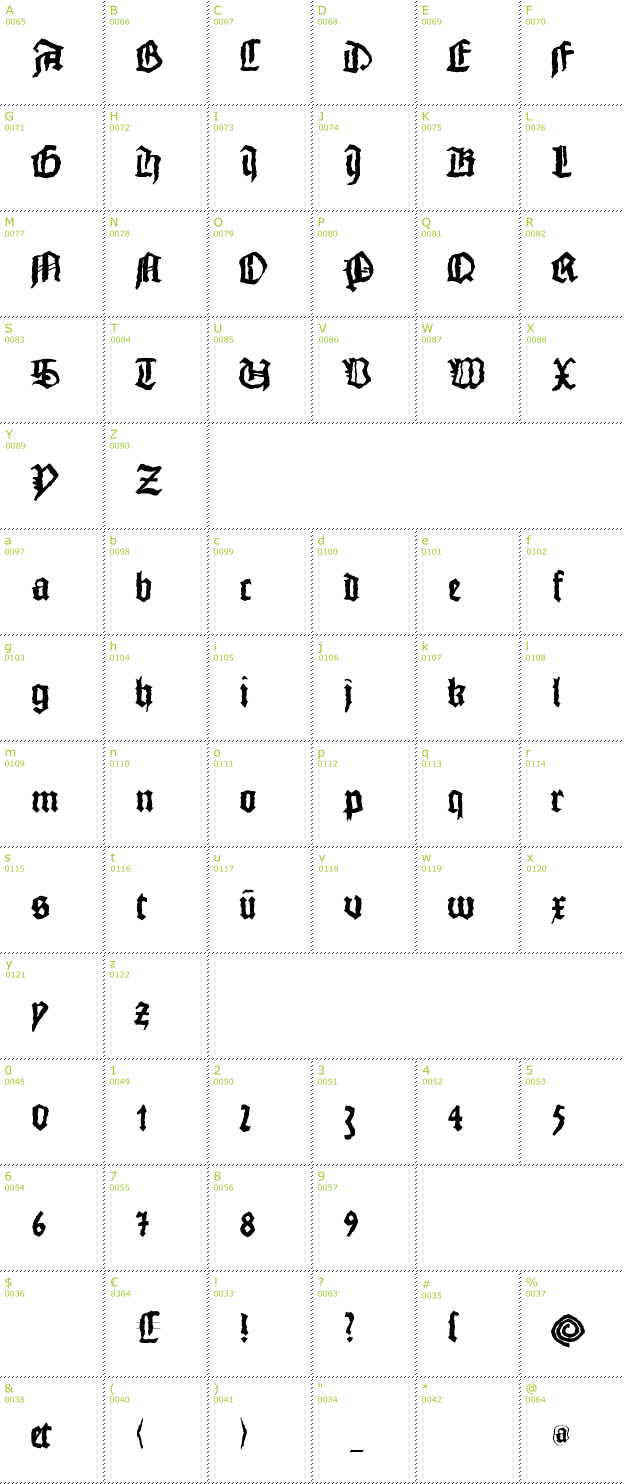 Monks writing font info details inclusive preview sler and