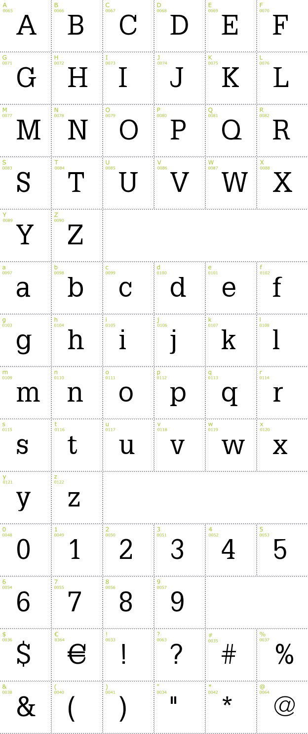Free Petit Latin Font Download Infos Ttf Preview