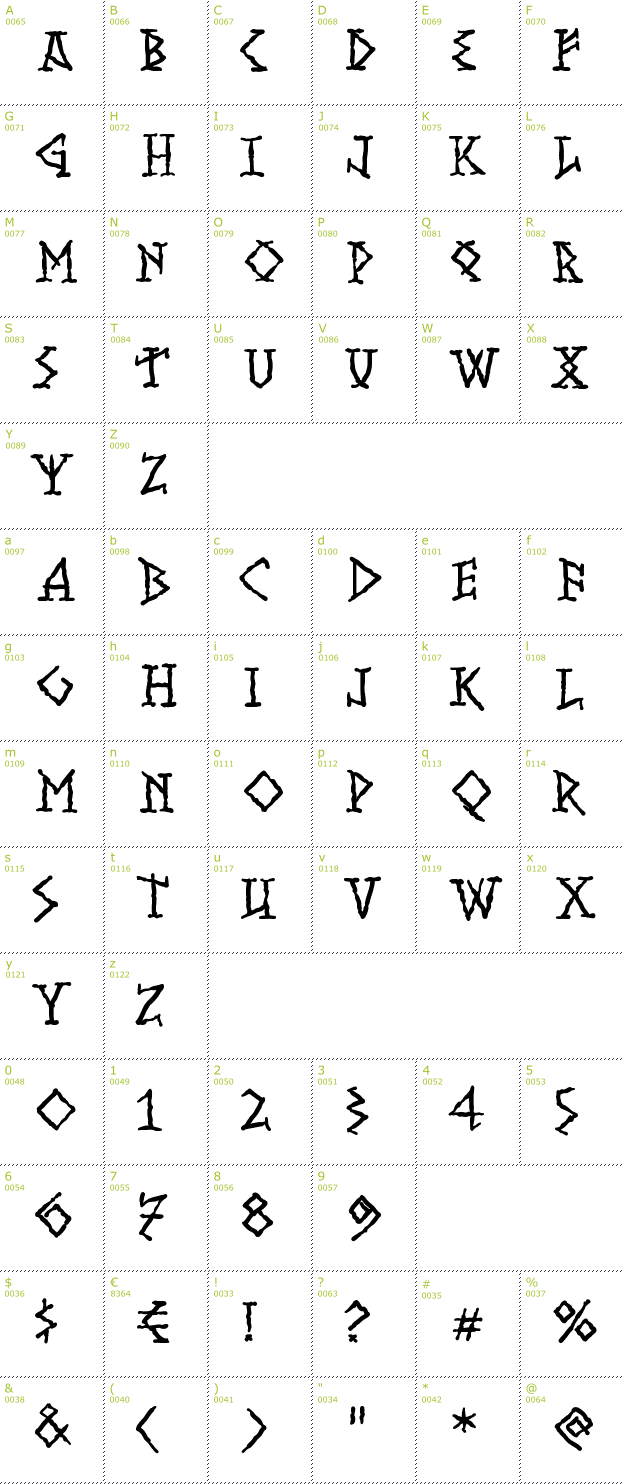 Character Mini-Map: Runish MK font