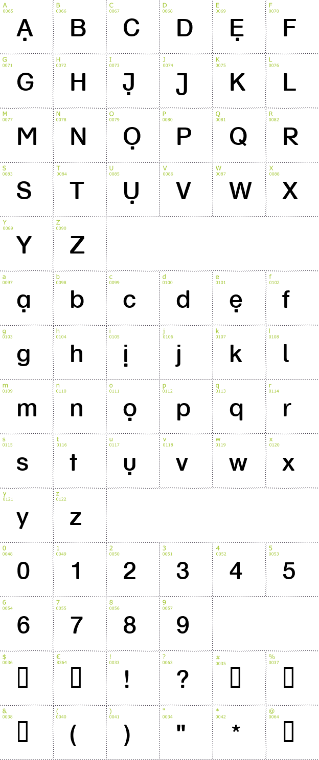 Character Mini-Map: Schul Vokal font
