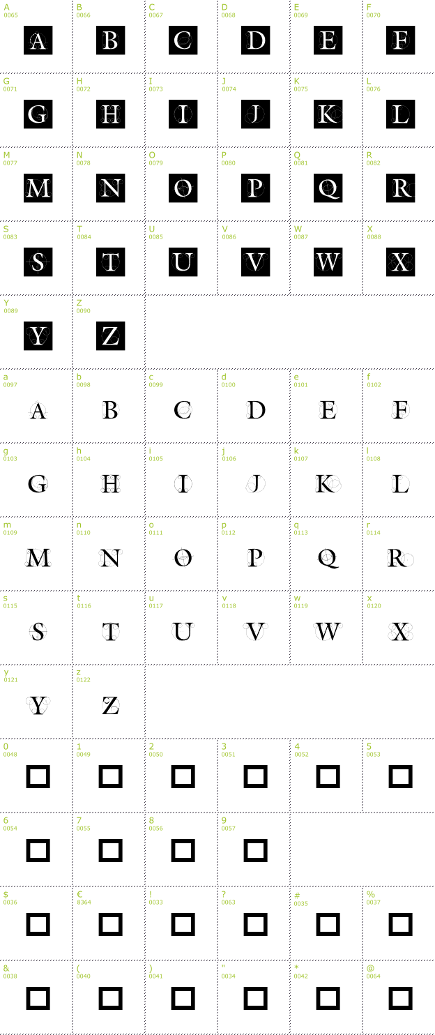 Character Mini-Map: The Roots font
