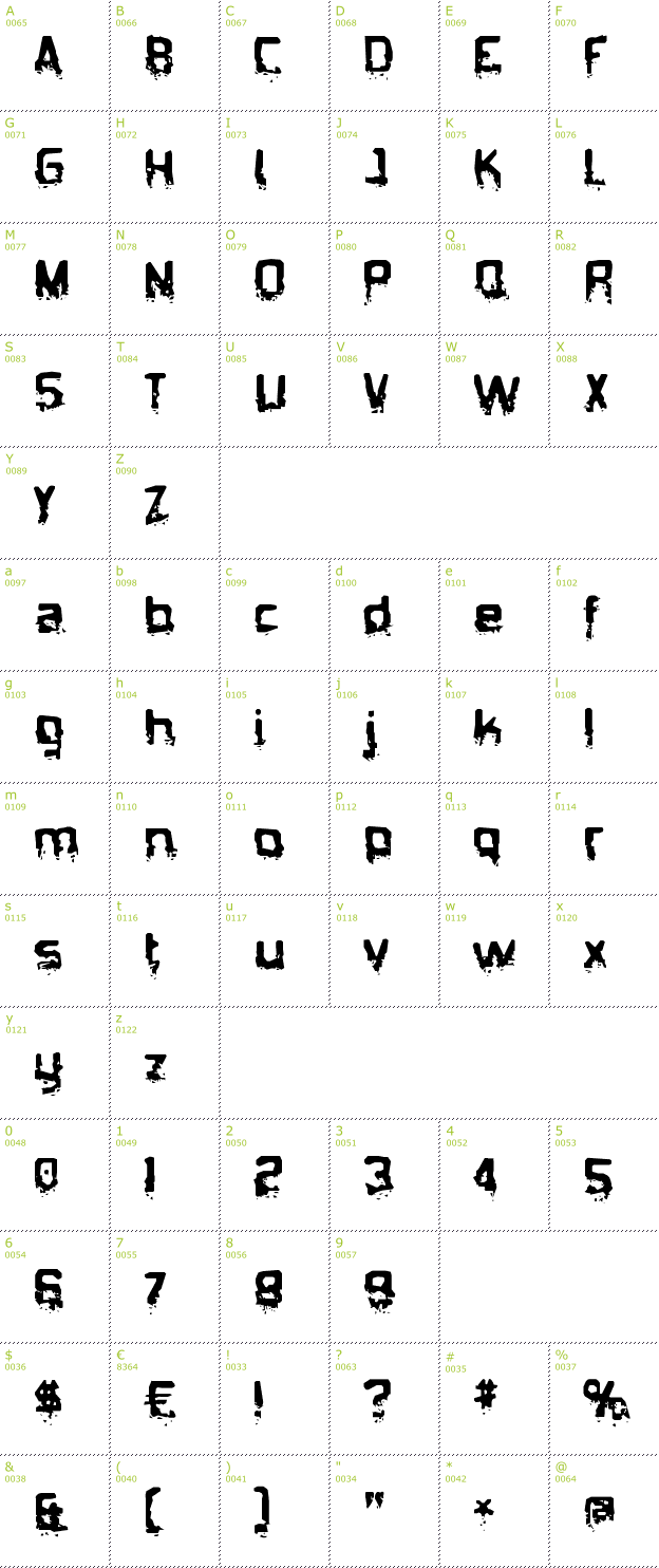 Character Mini-Map: Biometric Joe font