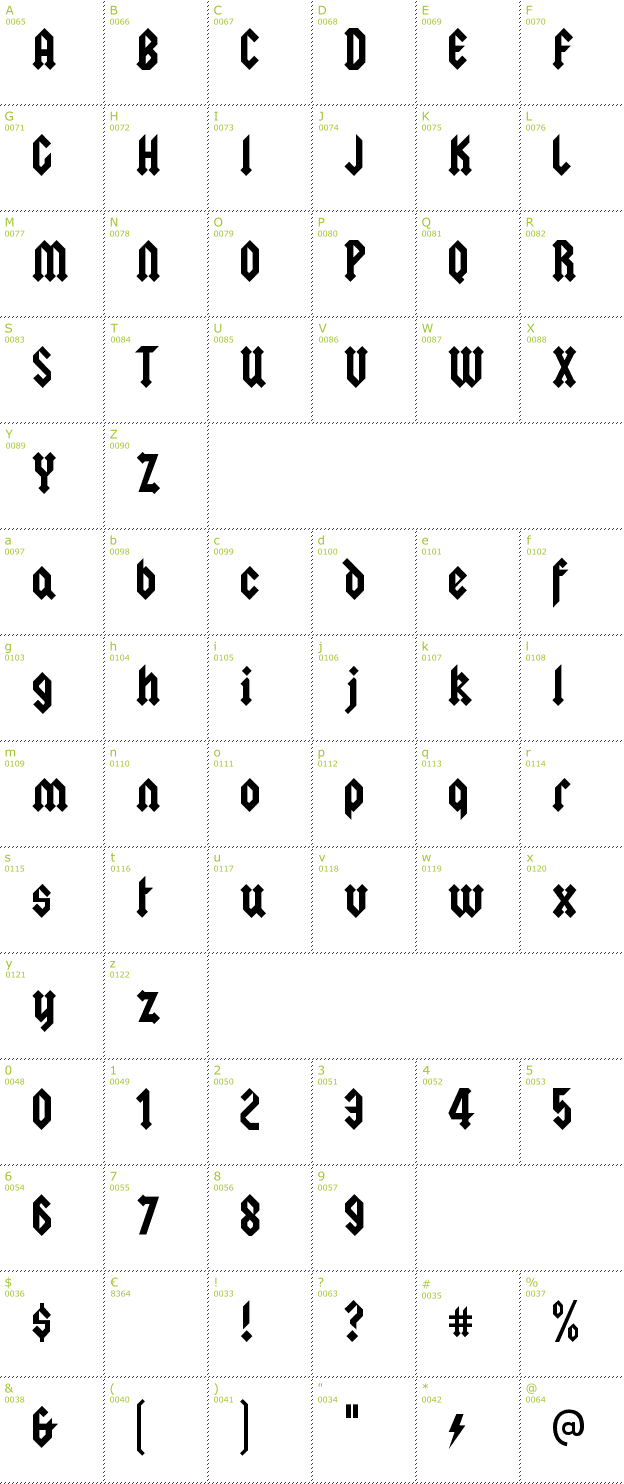 Character Mini-Map: Squealer font