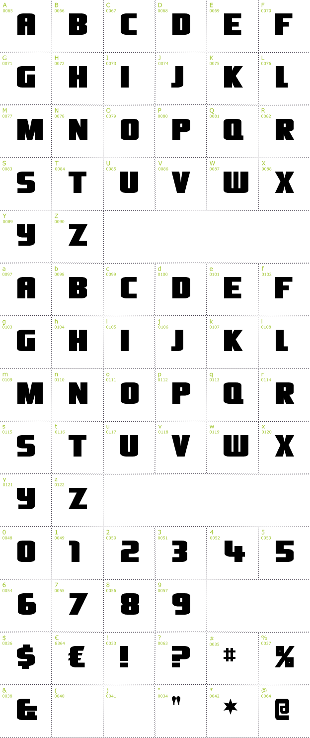 Character Mini-Map: Oliver's Barney font