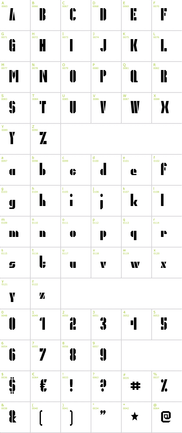 Character Mini-Map: President Gas font