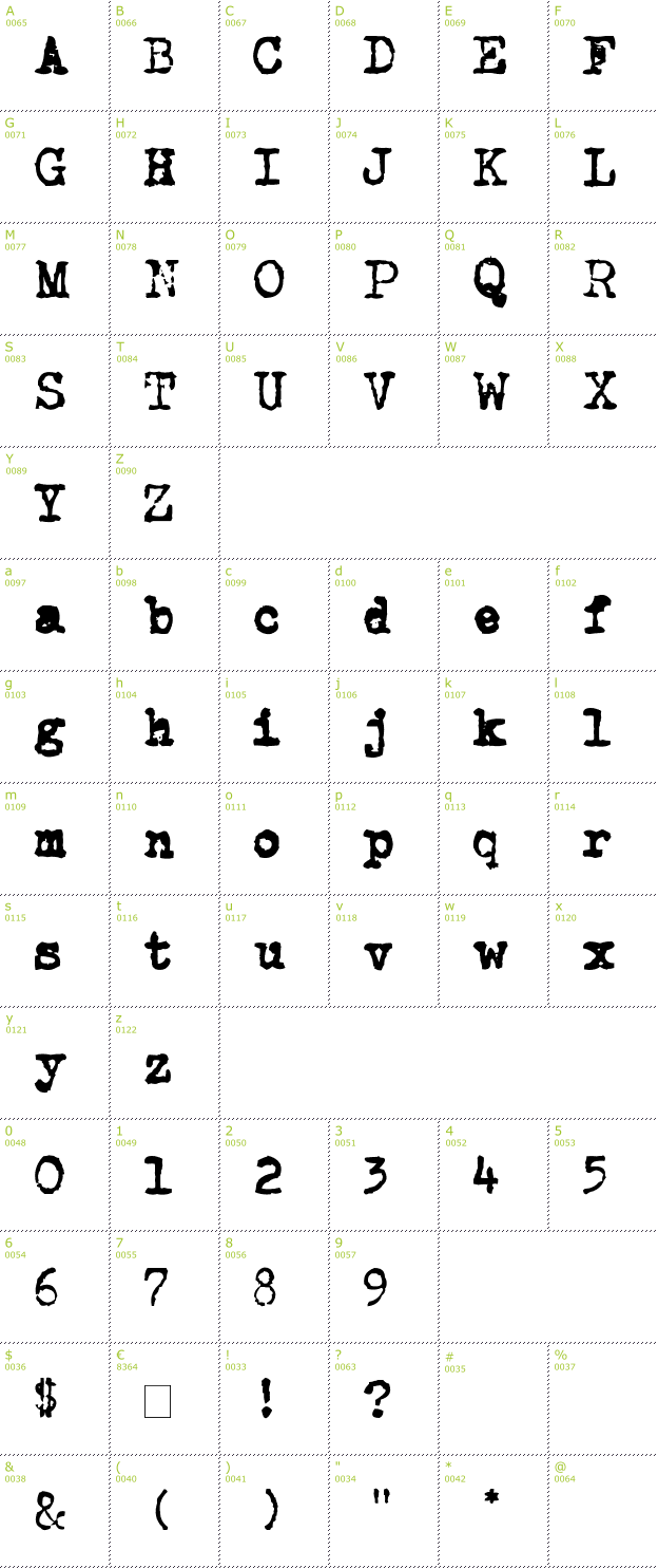 Character Mini-Map: Carbon Type font