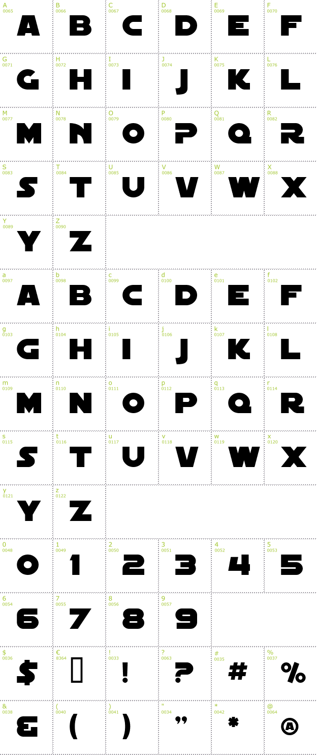 Character Mini-Map: SF Distant Galaxy font