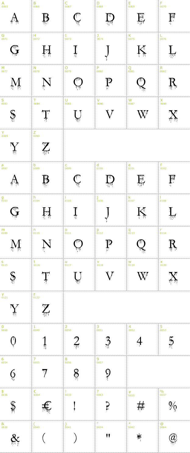 Character Mini-Map: SF Gushing Meadow SC font