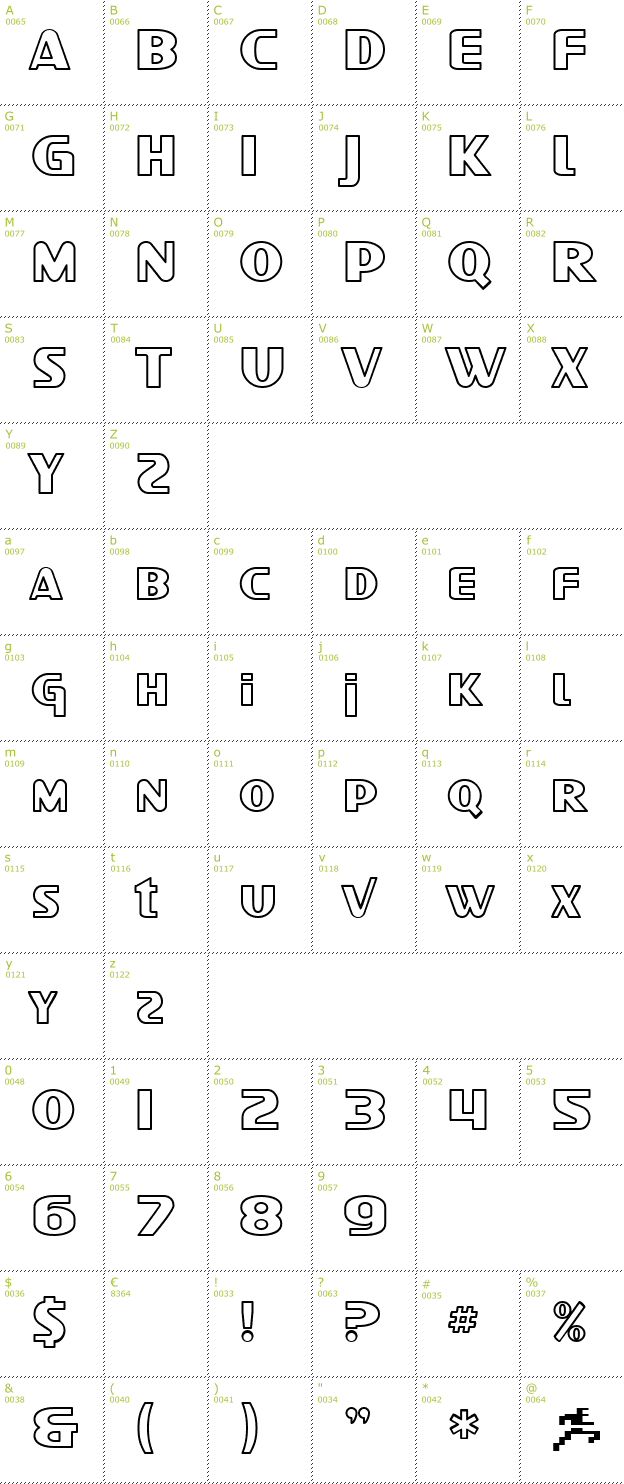 Character Mini-Map: SF Intellivised Outline font