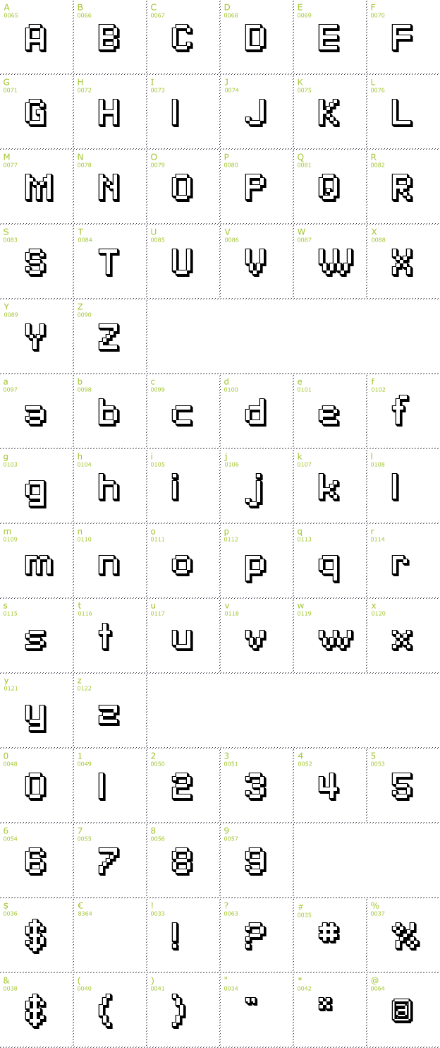Character Mini-Map: SF Pixelate Shaded font