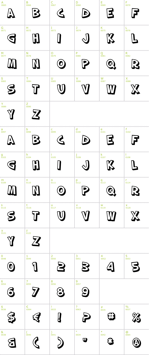 Character Mini-Map: SF Slapstick Comic Shaded font