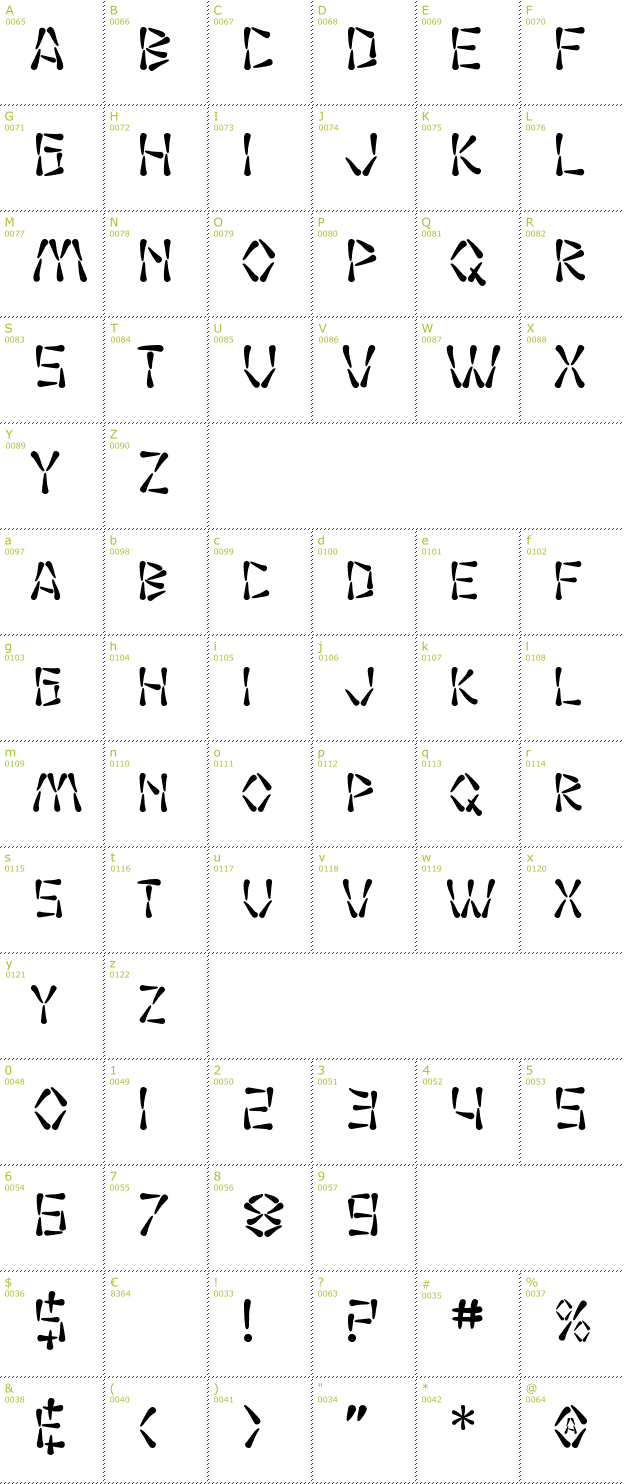 Character Mini-Map: SF Wasabi font