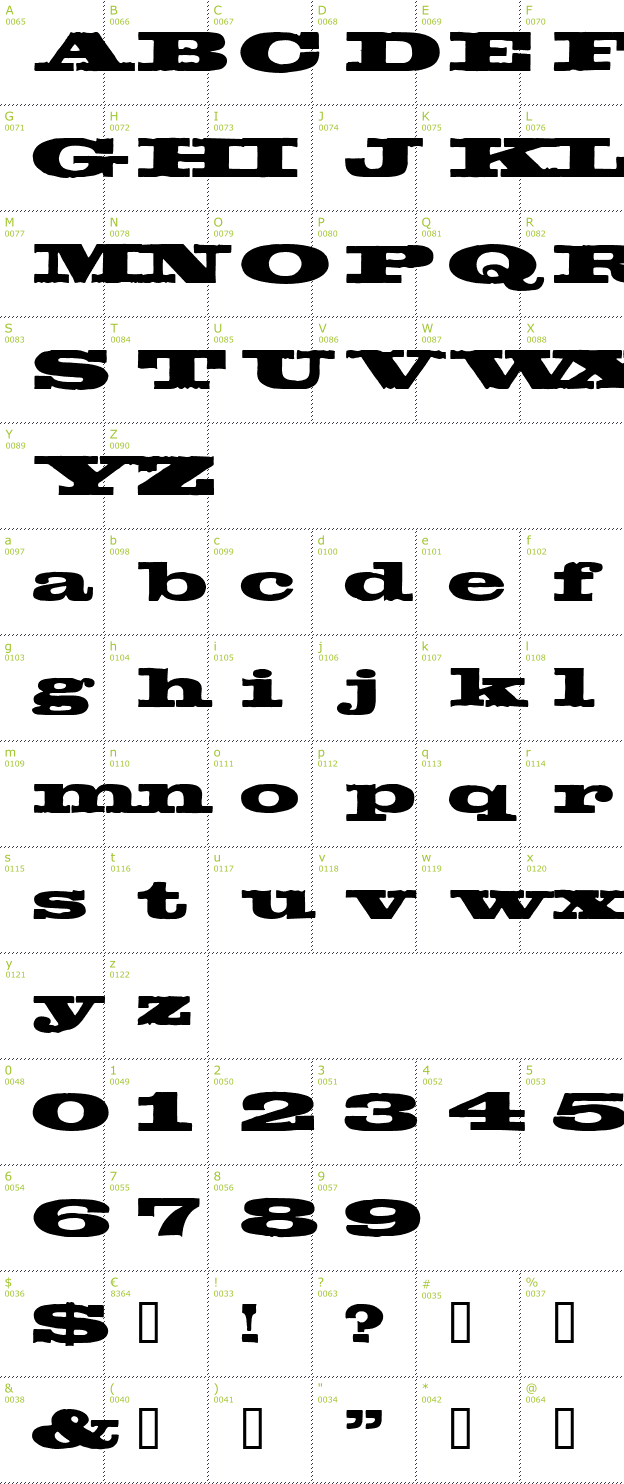 Character Mini-Map: Egyptientto2 font