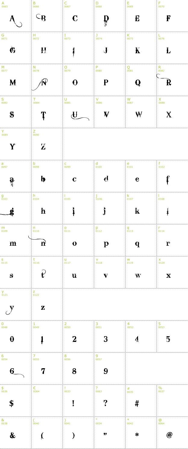 Character Mini-Map: Bleeding Cowboys font