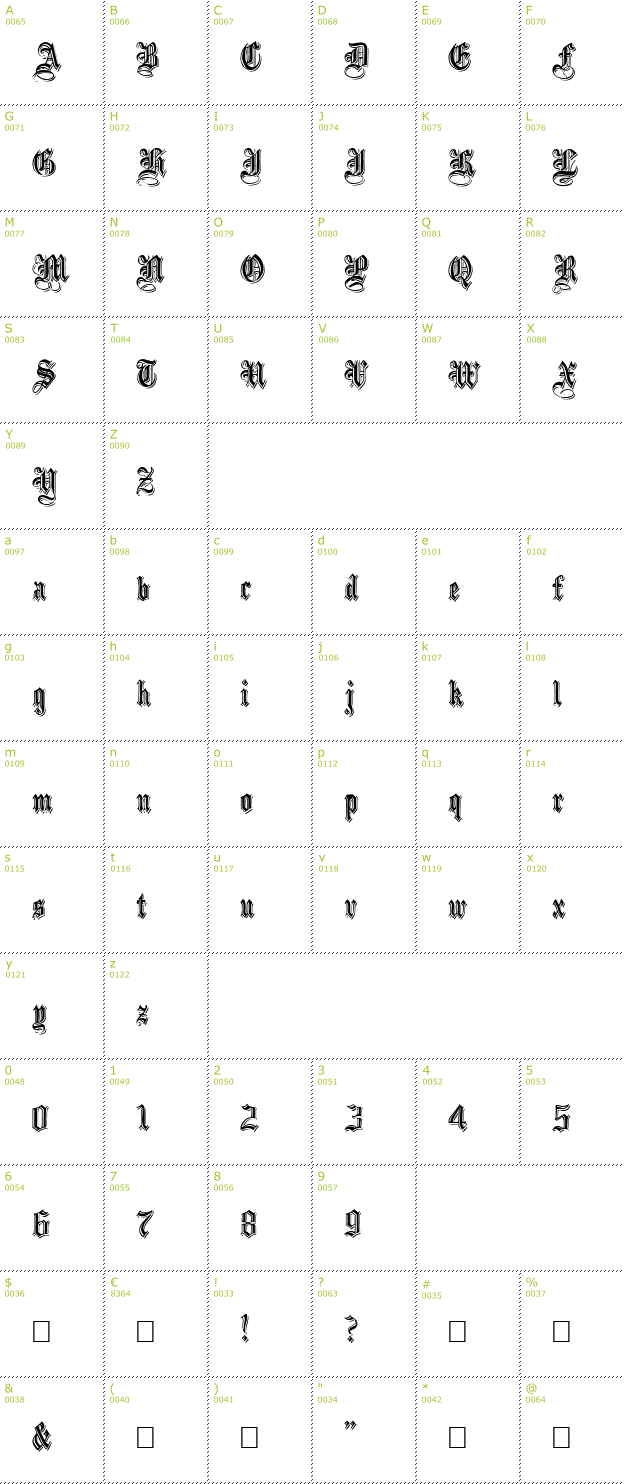Character Mini-Map: Black Family Embossed font