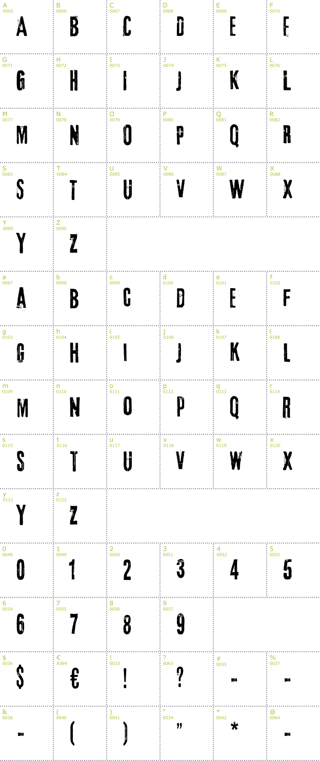 Character Mini-Map: 3rd Man font