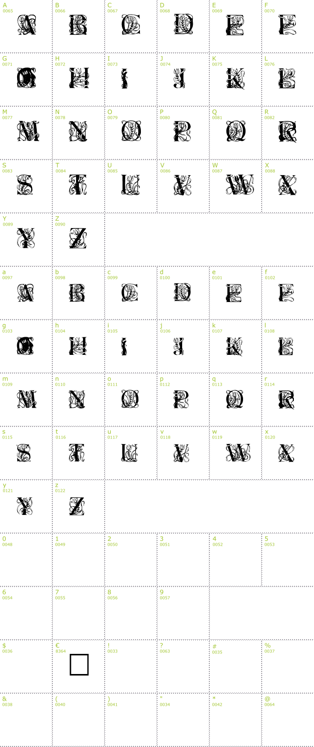 Character Mini-Map: Elzevier font