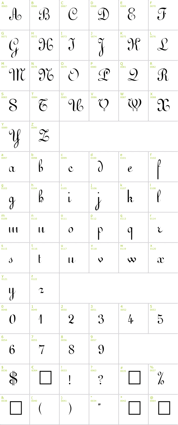 Character Mini-Map: Gessele font