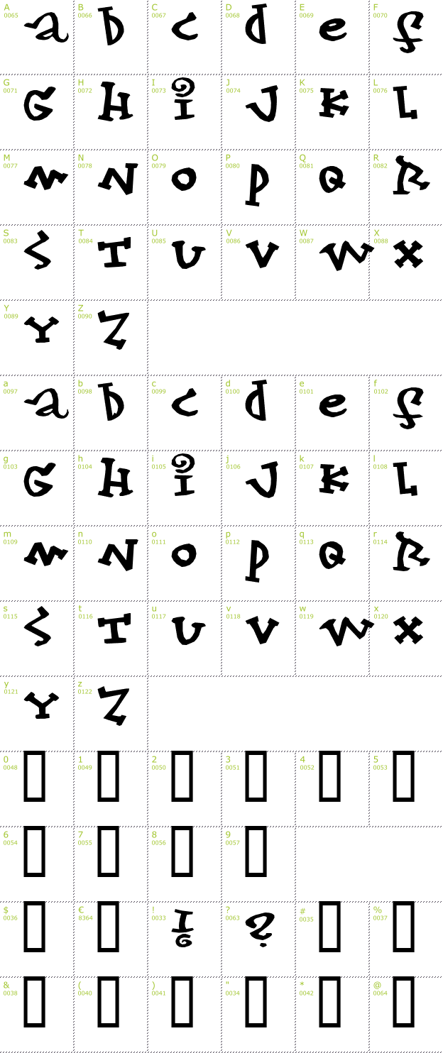 Character Mini-Map: Konfekt font