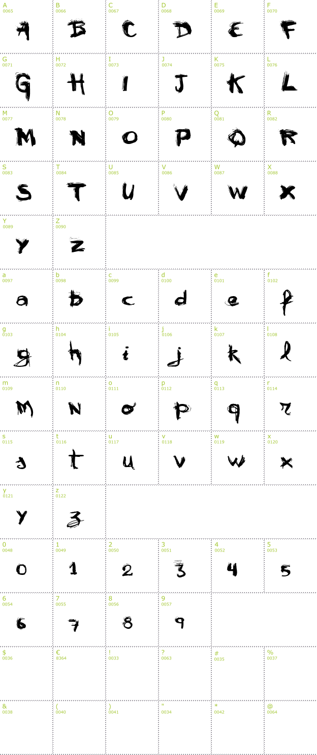 Character Mini-Map: VTKS Mural font