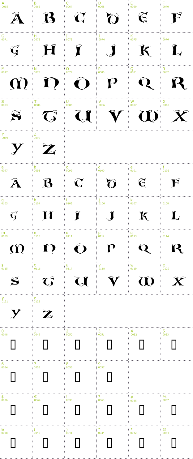 Character Mini-Map: White Christmas font