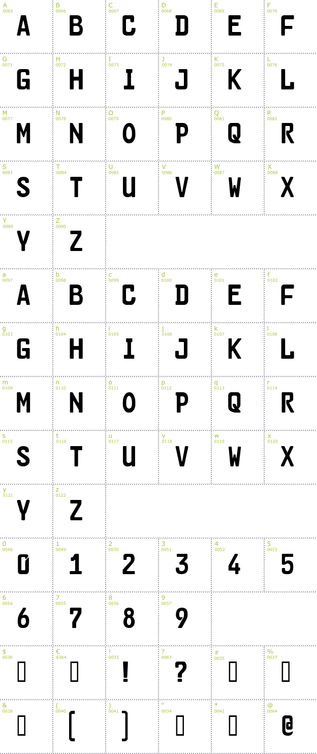 Character Mini-Map: Cargo Two SF font