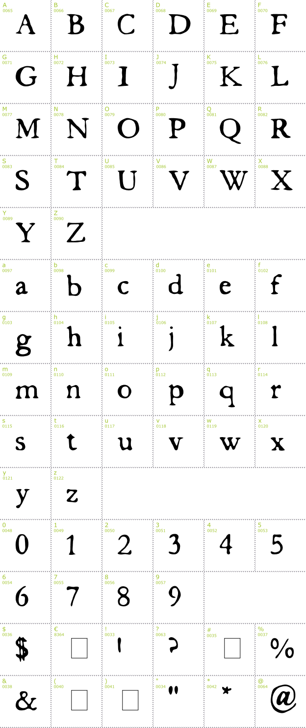 Character Mini-Map: Butterbrotpapier font