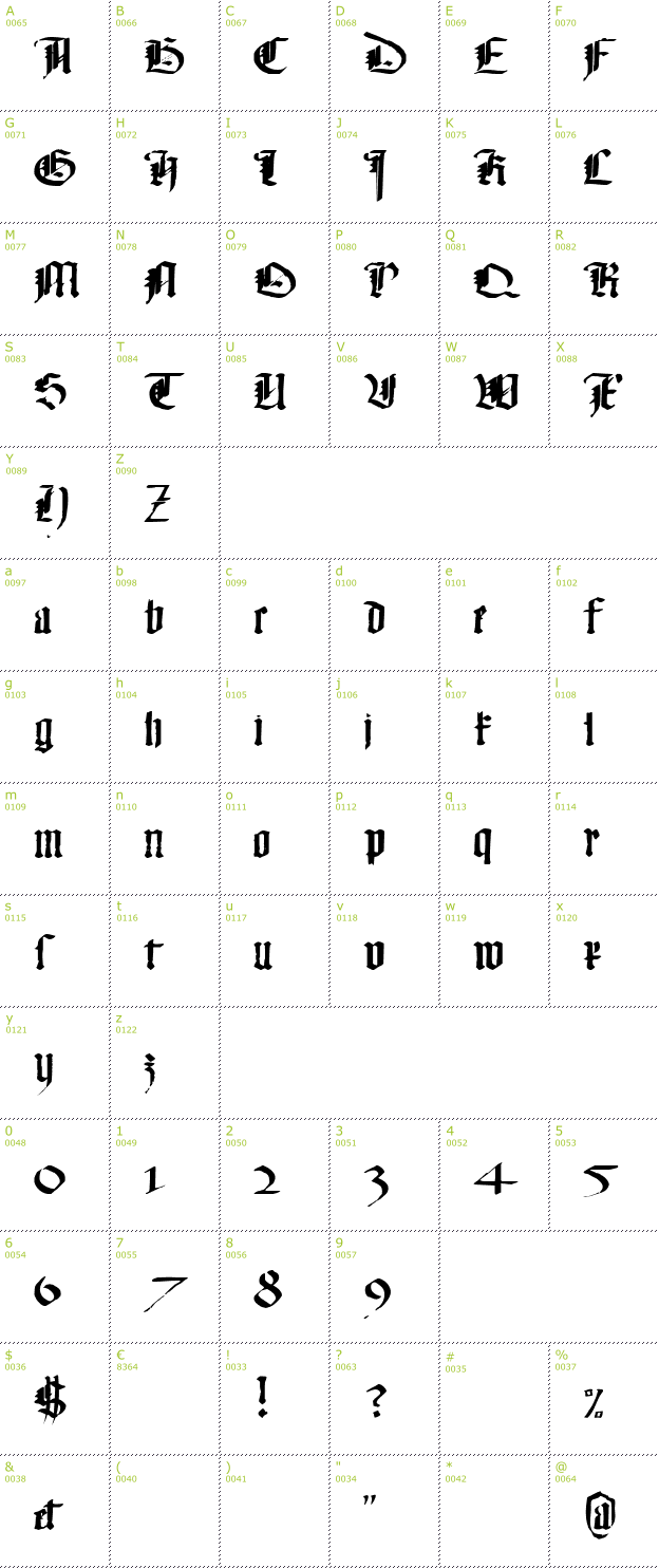 Character Mini-Map: Monky Business font
