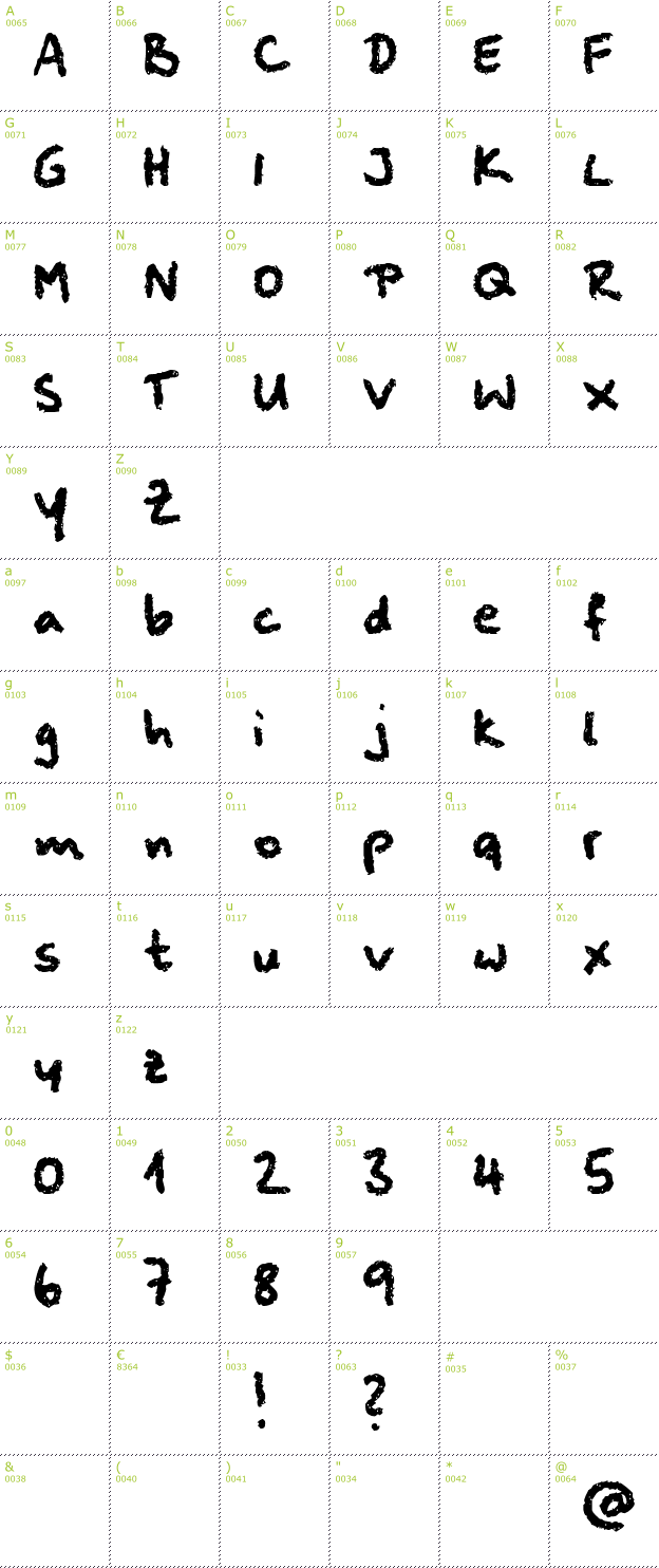 Character Mini-Map: Squeaky Chalk Sound font