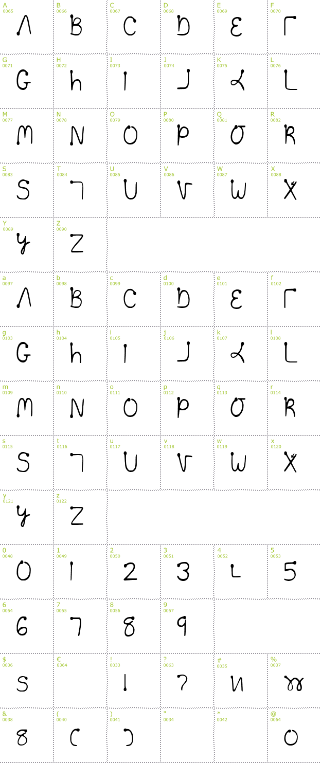 Character Mini-Map: Too lazy to practice font