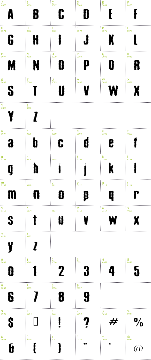 Character Mini-Map: Acid Reflux font