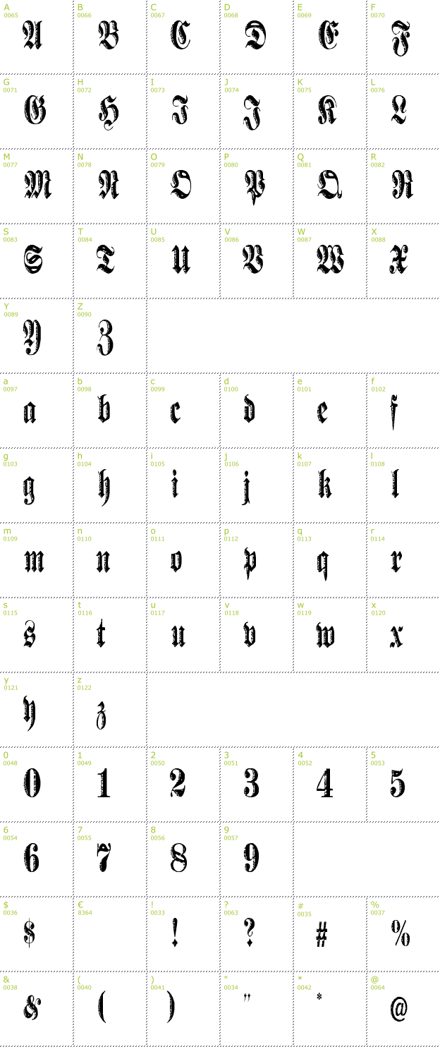 Character Mini-Map: Made font