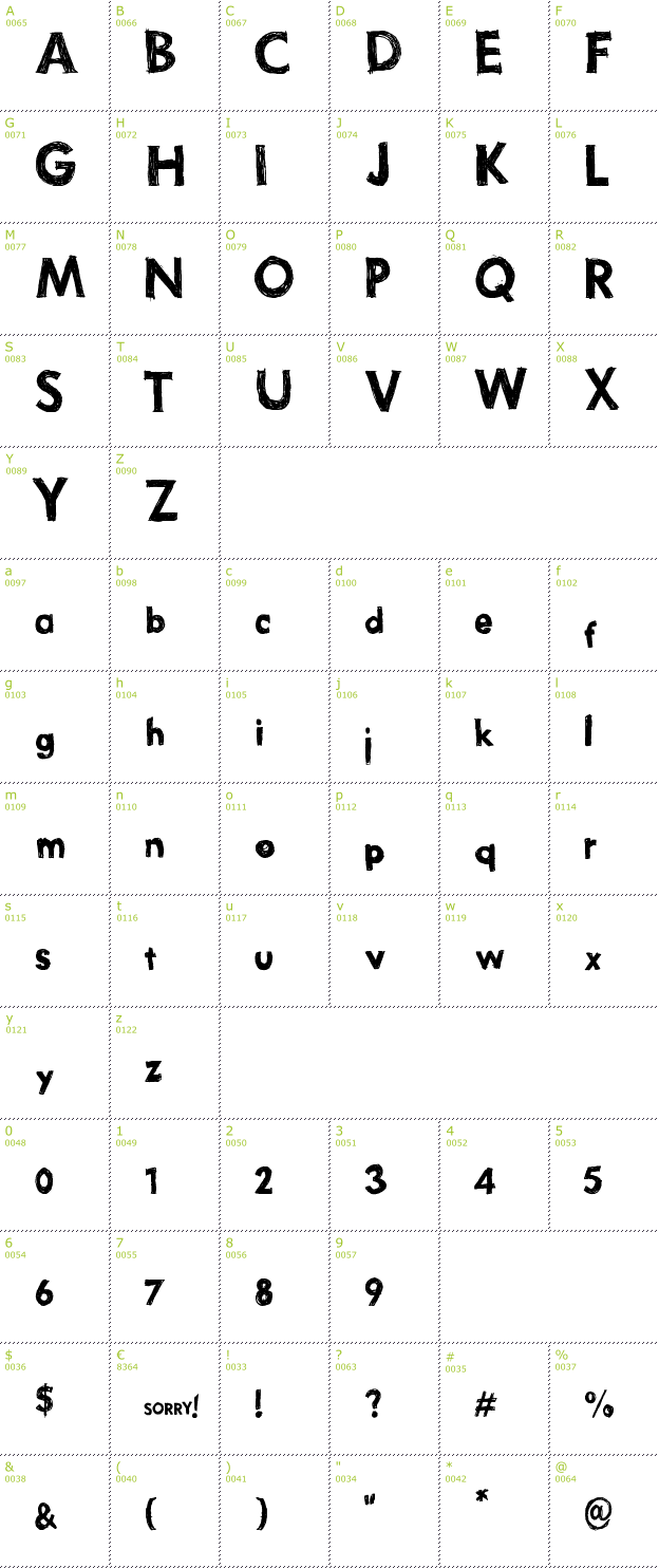 Character Mini-Map: Thurston Erc font