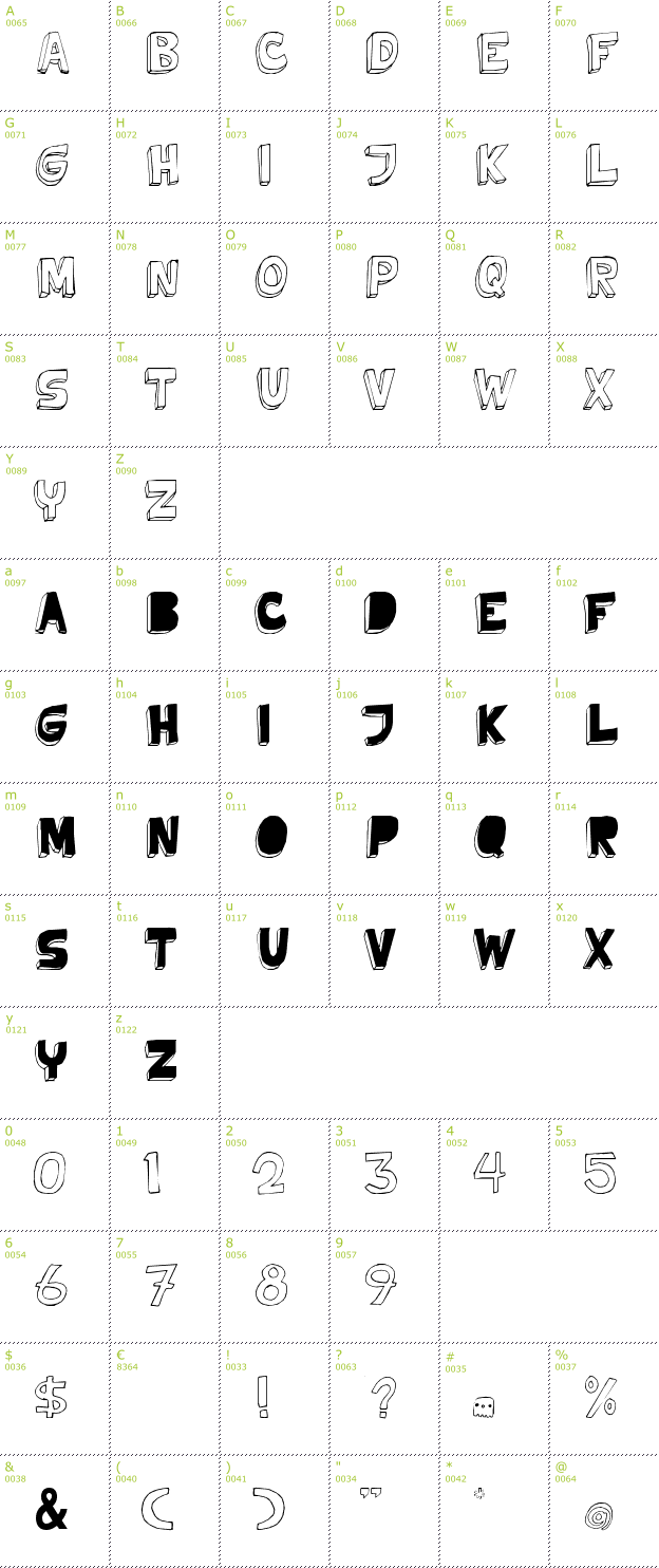 Character Mini-Map: Tweedy Erc 01 font