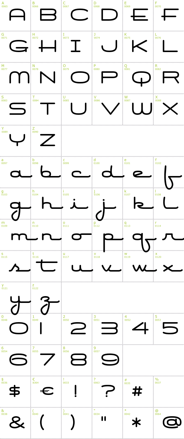 Character Mini-Map: Air Conditioner font