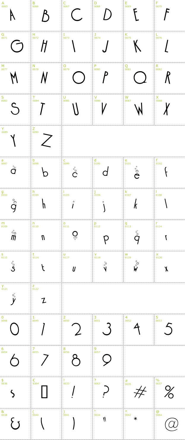 Character Mini-Map: Cocktail Bubbly font