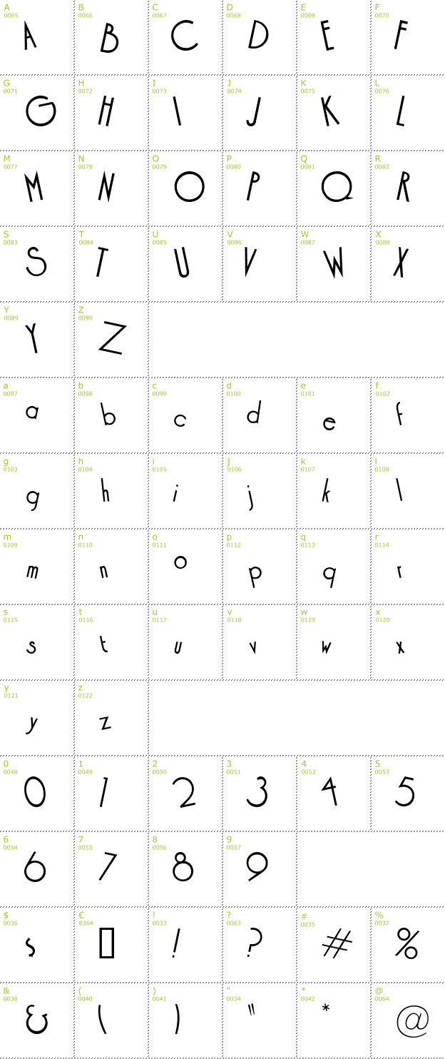 Character Mini-Map: Cocktail font