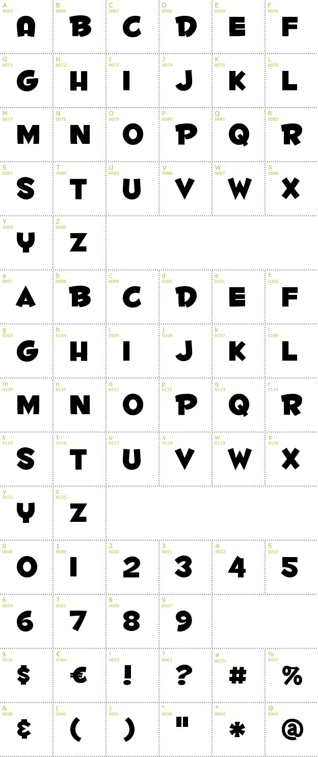 Character Mini-Map: Fontdinerdotcom Huggable font