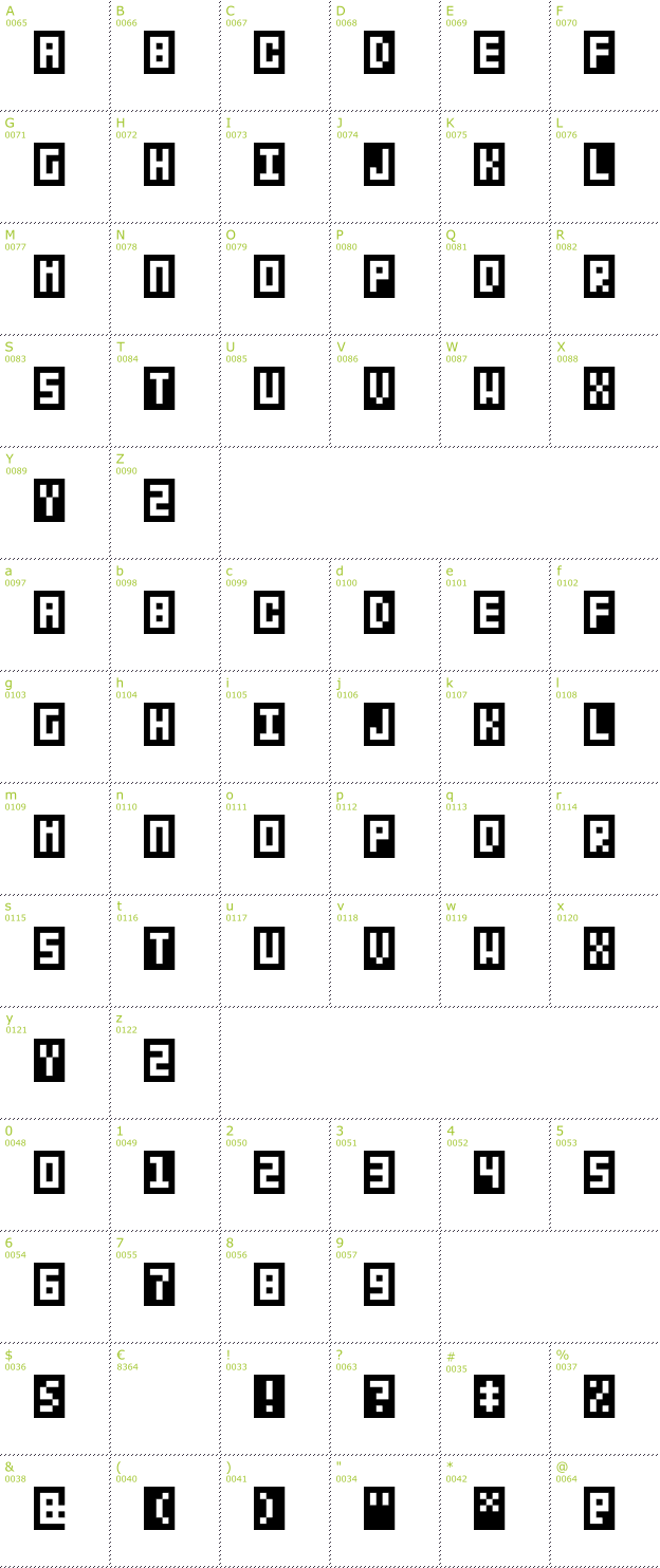 Character Mini-Map: BitBox font