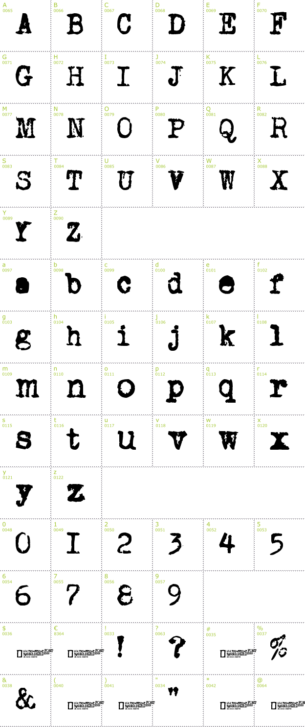 Free Old Typewriter Font Download - Infos, TTF Preview ...