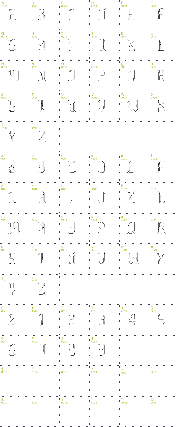 Character Mini-Map: Morgenstern font